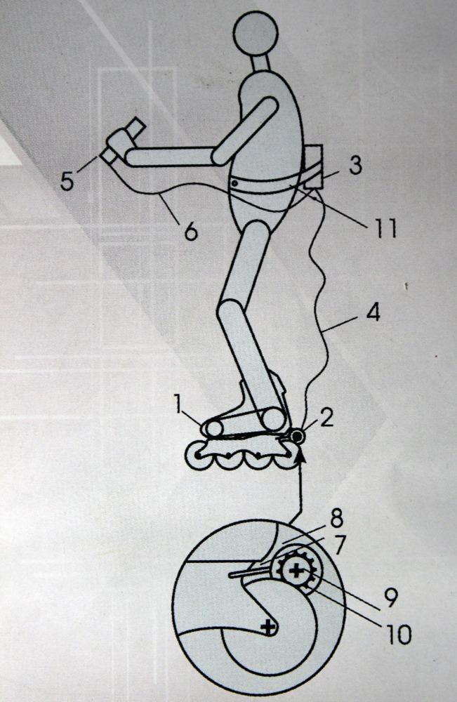 Роликовые коньки с электроприводом, принципиальная схема, роликовые коньки, электропривод